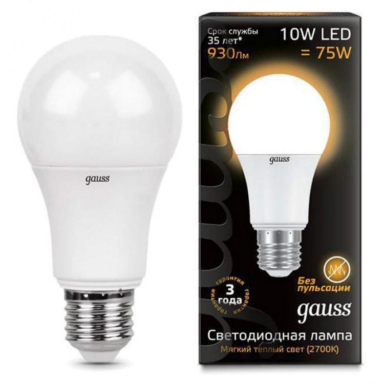 Энергосберегающие диодные лампочки